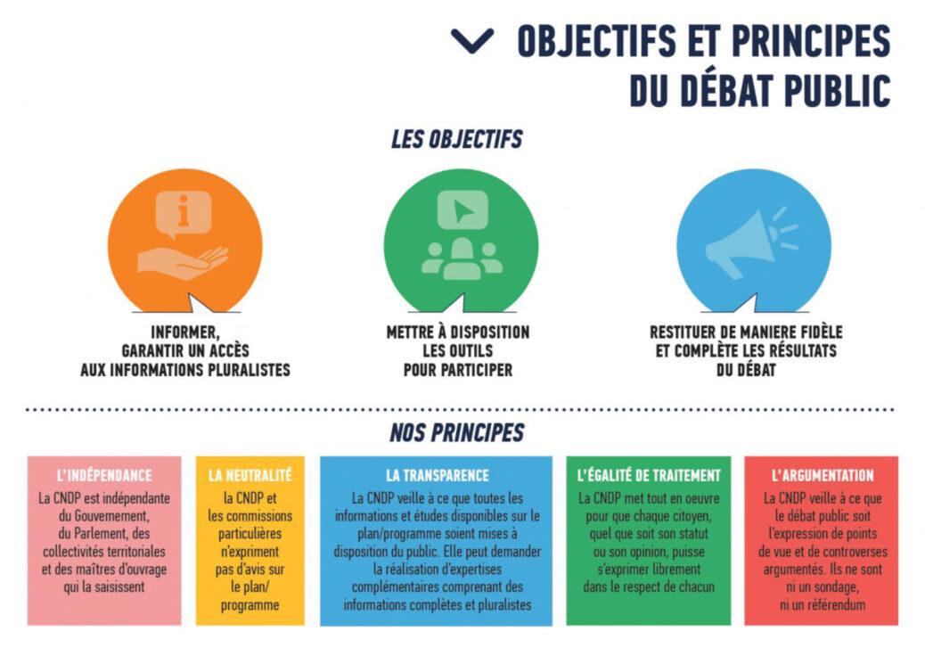 CNDP_principi